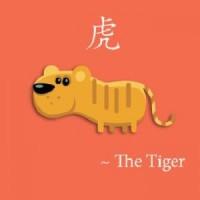 Sifat dan Karakter Shio Macan Sang Pemimpin