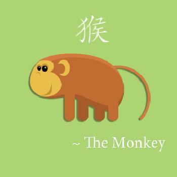 Sifat dan Karakter Shio Monyet yang Suka Berpesta